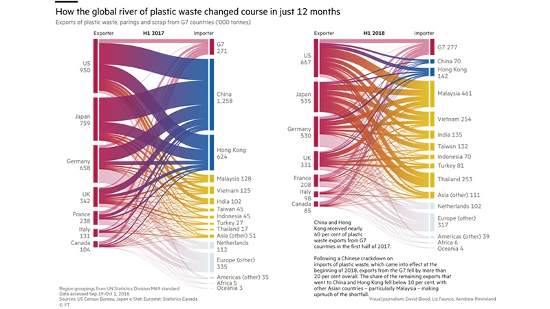 Why The World's Recycling System Stopped Working